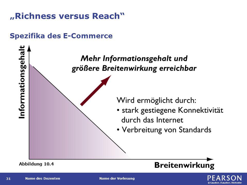 """© Laudon /Laudon /Schoder Name des DozentenName der Vorlesung """"Richness versus Reach 31 Spezifika des E-Commerce Abbildung 10.4"""