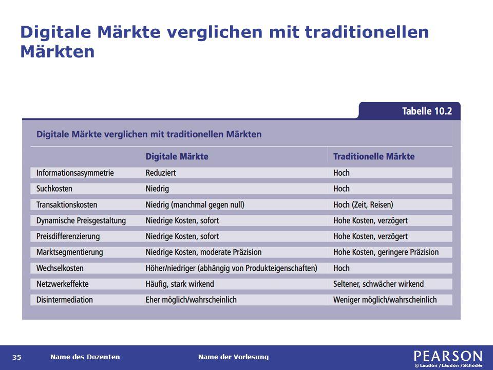 © Laudon /Laudon /Schoder Name des DozentenName der Vorlesung Digitale Märkte verglichen mit traditionellen Märkten 35