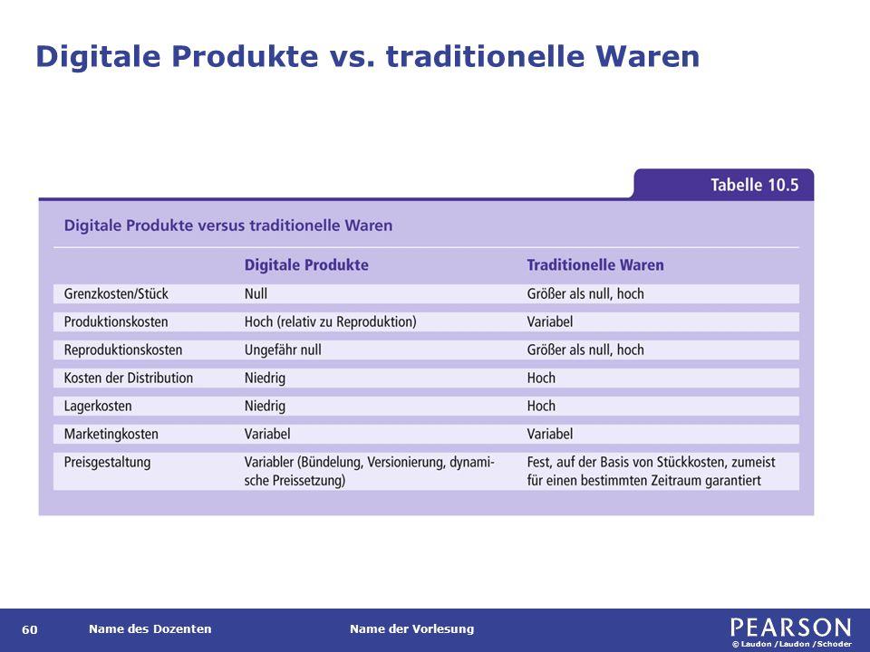 © Laudon /Laudon /Schoder Name des DozentenName der Vorlesung Digitale Produkte vs.