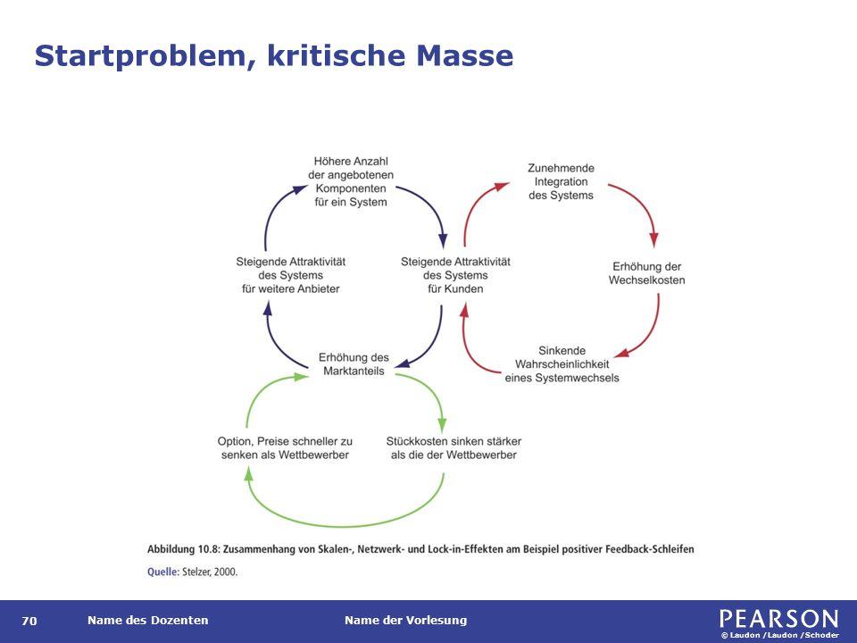 © Laudon /Laudon /Schoder Name des DozentenName der Vorlesung Startproblem, kritische Masse 70