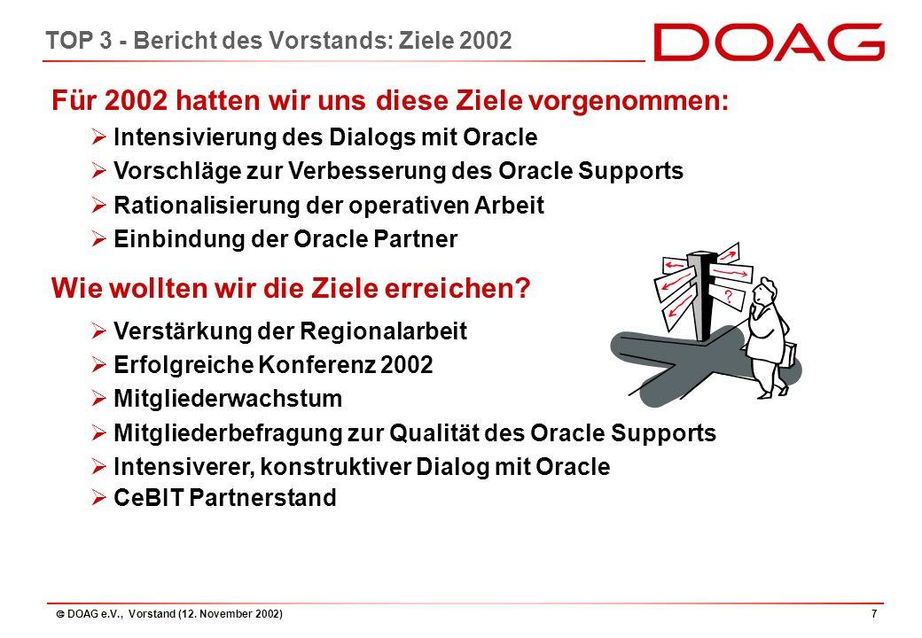 " DOAG e.V., Vorstand (12.November 2002)18 TOP 3 - AK Marketing: Wer ist ""AK Marketing ."