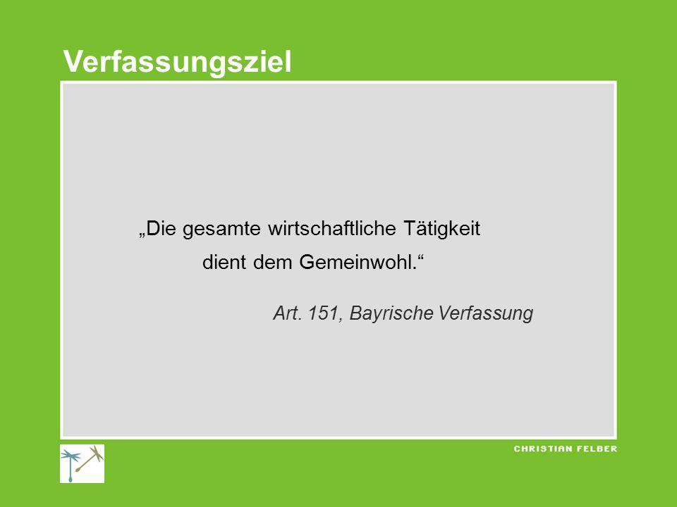 """""""Die gesamte wirtschaftliche Tätigkeit dient dem Gemeinwohl."""" Art. 151, Bayrische Verfassung Verfassungsziel"""