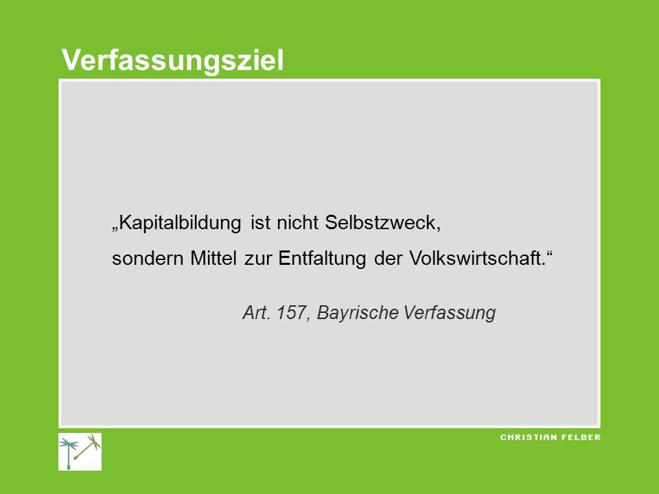 """""""Kapitalbildung ist nicht Selbstzweck, sondern Mittel zur Entfaltung der Volkswirtschaft."""" Art. 157, Bayrische Verfassung Verfassungsziel"""