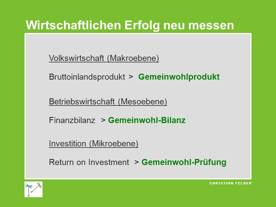 Volkswirtschaft (Makroebene) Bruttoinlandsprodukt > Gemeinwohlprodukt Betriebswirtschaft (Mesoebene) Finanzbilanz > Gemeinwohl-Bilanz Investition (Mik
