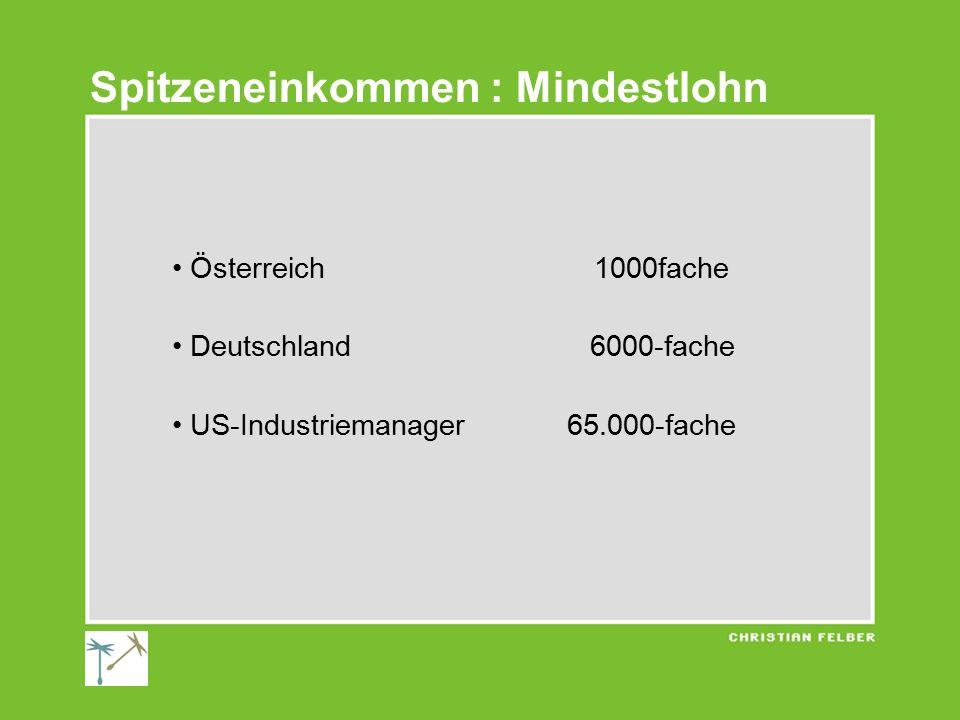 Österreich 1000fache Deutschland 6000-fache US-Industriemanager 65.000-fache Spitzeneinkommen : Mindestlohn