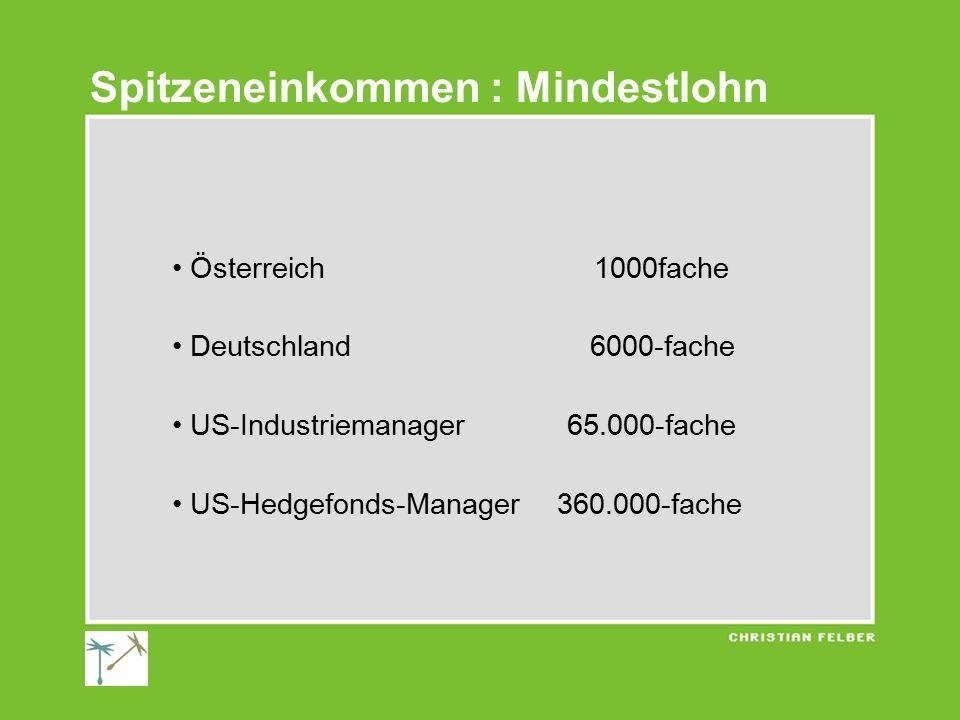 Österreich 1000fache Deutschland 6000-fache US-Industriemanager 65.000-fache US-Hedgefonds-Manager 360.000-fache Spitzeneinkommen : Mindestlohn