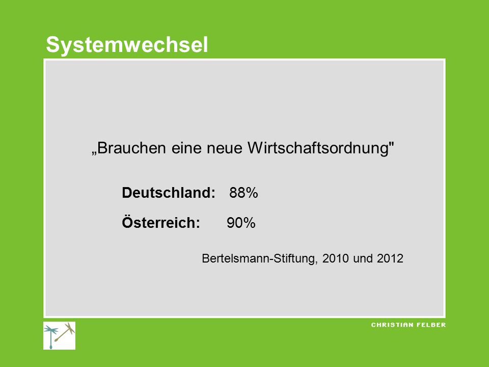 """""""Brauchen eine neue Wirtschaftsordnung Deutschland: 88% Österreich: 90% Bertelsmann-Stiftung, 2010 und 2012 Systemwechsel"""