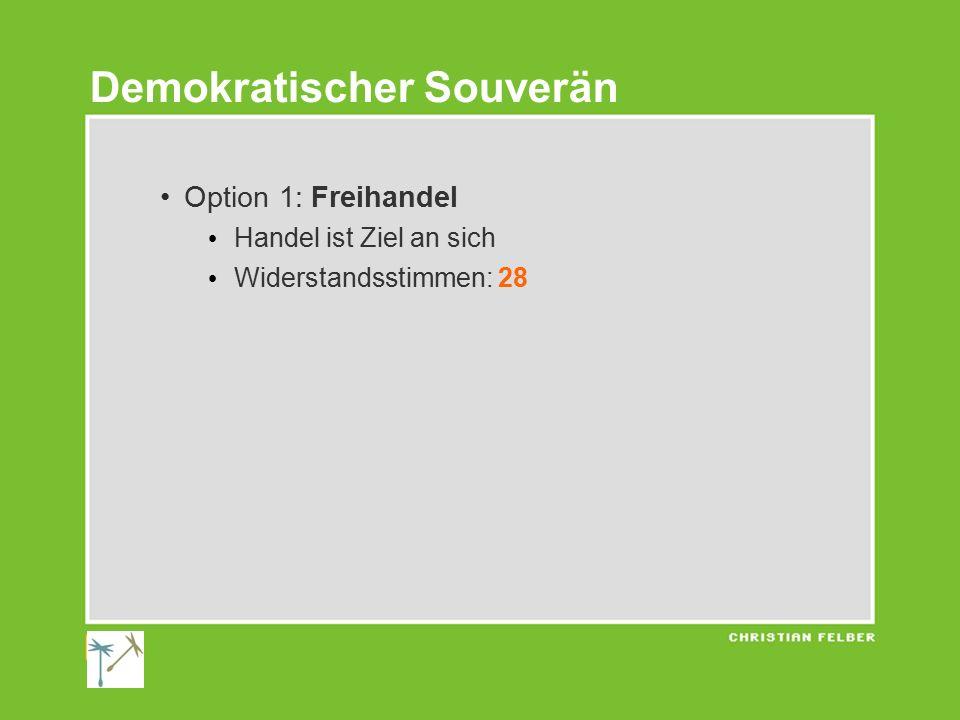 Demokratischer Souverän Option 1: Freihandel Handel ist Ziel an sich Widerstandsstimmen: 28