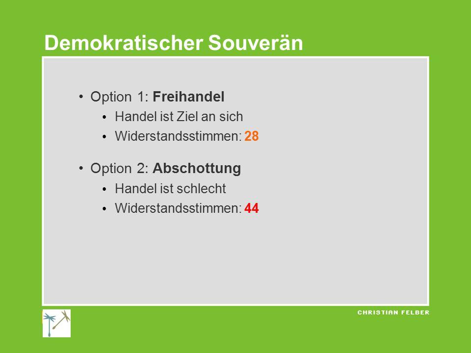 Demokratischer Souverän Option 1: Freihandel Handel ist Ziel an sich Widerstandsstimmen: 28 Option 2: Abschottung Handel ist schlecht Widerstandsstimmen: 44
