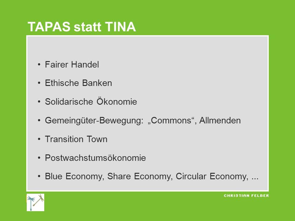 """Fairer Handel Ethische Banken Solidarische Ökonomie Gemeingüter-Bewegung: """"Commons , Allmenden Transition Town Postwachstumsökonomie Blue Economy, Share Economy, Circular Economy,..."""