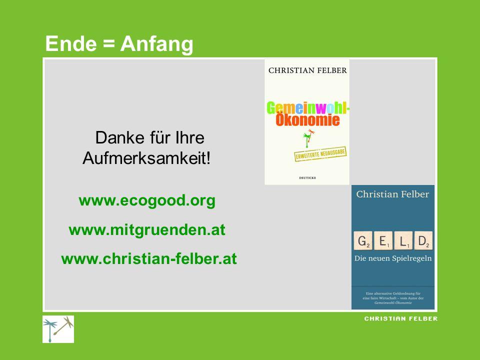 Danke für Ihre Aufmerksamkeit! www.ecogood.org www.mitgruenden.at www.christian-felber.at Ende = Anfang