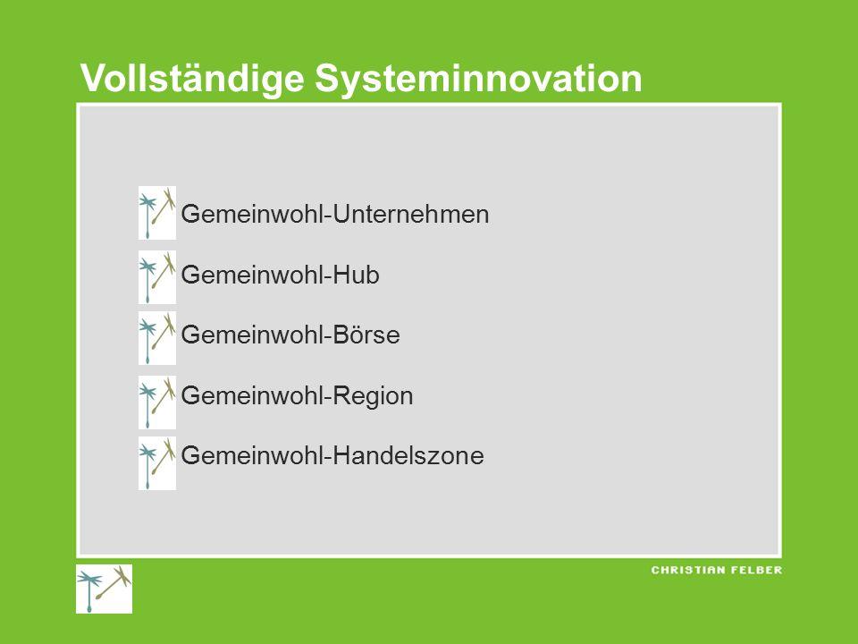 1) Gemeinwohl-Unternehmen 2) Gemeinwohl-Hub 3) Gemeinwohl-Börse 4) Gemeinwohl-Region 5) Gemeinwohl-Handelszone Vollständige Systeminnovation
