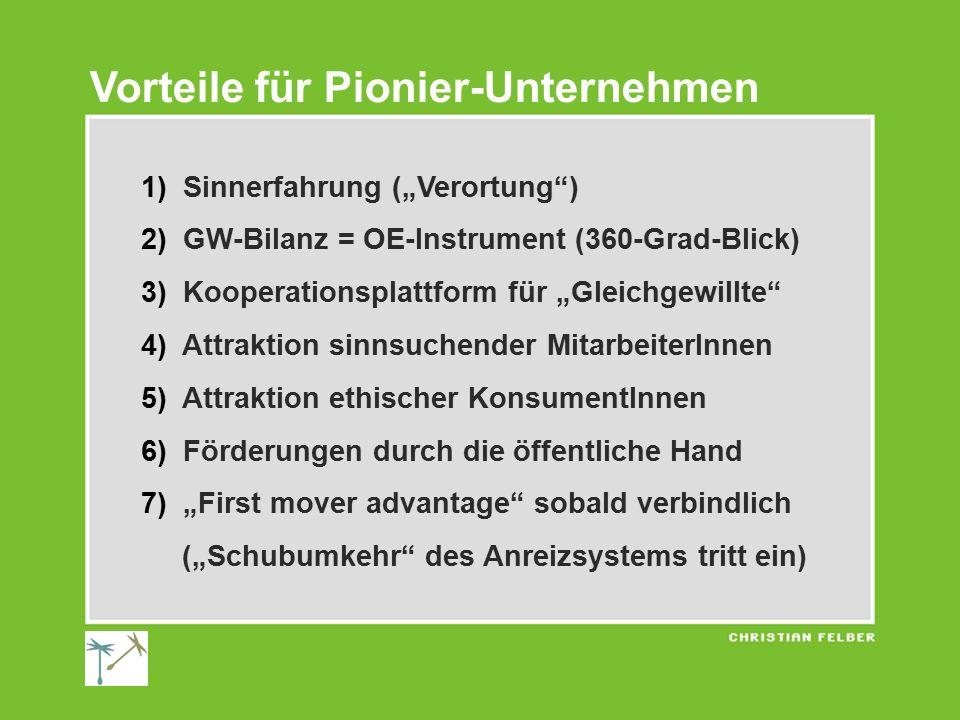 """1) Sinnerfahrung (""""Verortung"""") 2) GW-Bilanz = OE-Instrument (360-Grad-Blick) 3) Kooperationsplattform für """"Gleichgewillte"""" 4) Attraktion sinnsuchender"""