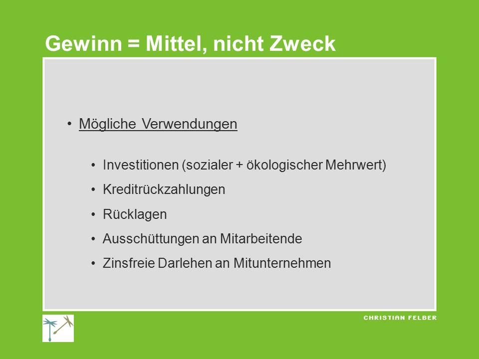 Mögliche Verwendungen Investitionen (sozialer + ökologischer Mehrwert) Kreditrückzahlungen Rücklagen Ausschüttungen an Mitarbeitende Zinsfreie Darlehen an Mitunternehmen Gewinn = Mittel, nicht Zweck