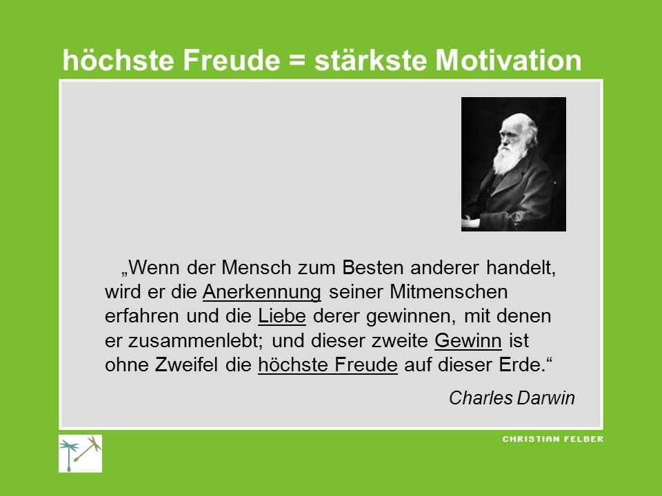 """""""Wenn der Mensch zum Besten anderer handelt, wird er die Anerkennung seiner Mitmenschen erfahren und die Liebe derer gewinnen, mit denen er zusammenlebt; und dieser zweite Gewinn ist ohne Zweifel die höchste Freude auf dieser Erde. Charles Darwin höchste Freude = stärkste Motivation"""