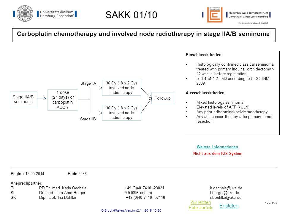 Entitäten Zur letzten Folie zurück SAKK 01/10 Carboplatin chemotherapy and involved node radiotherapy in stage IIA/B seminoma Einschlusskriterien Hist
