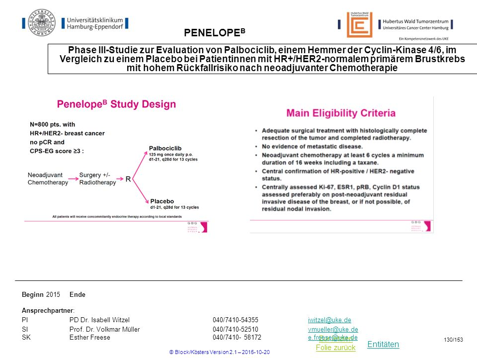 Entitäten Zur letzten Folie zurück PENELOPE B Phase III-Studie zur Evaluation von Palbociclib, einem Hemmer der Cyclin-Kinase 4/6, im Vergleich zu ein