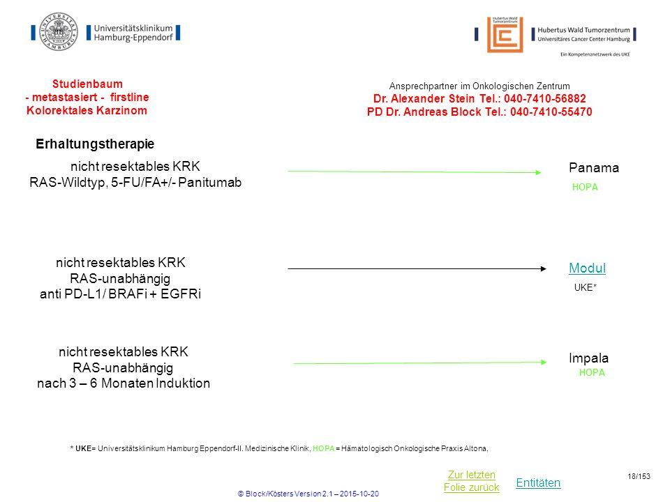 Entitäten Zur letzten Folie zurück Studienbaum - metastasiert - firstline Kolorektales Karzinom Ansprechpartner im Onkologischen Zentrum Dr. Alexander