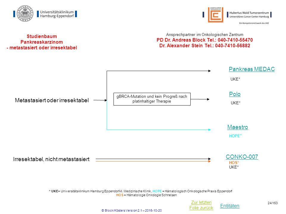 Entitäten Zur letzten Folie zurück Studienbaum Pankreaskarzinom - metastasiert oder irresektabel Metastasiert oder irresektabel Pankreas MEDAC Maestro