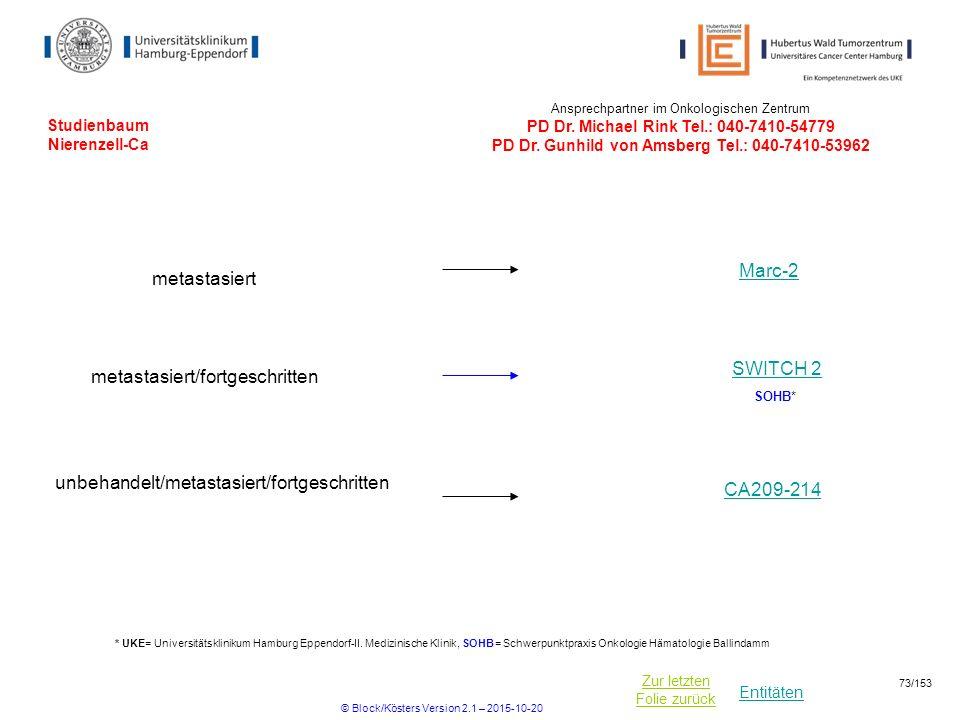 Entitäten Zur letzten Folie zurück Studienbaum Nierenzell-Ca metastasiert Marc-2 Ansprechpartner im Onkologischen Zentrum PD Dr. Michael Rink Tel.: 04