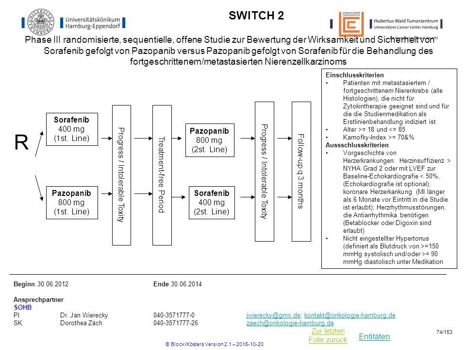 Entitäten Zur letzten Folie zurück SWITCH 2 R Beginn 30.06.2012Ende 30.06.2014 Ansprechpartner SOHB PIDr. Jan Wierecky040-3571777-0jwierecky@gmx.de; k