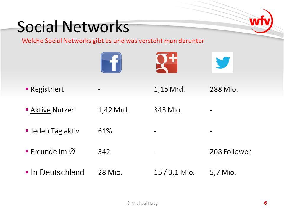 Social Networks Welche Social Networks gibt es und was versteht man darunter © Michael Haug 6  Registriert  Aktive Nutzer  Jeden Tag aktiv  Freunde im Ø  In Deutschland - 1,42 Mrd.