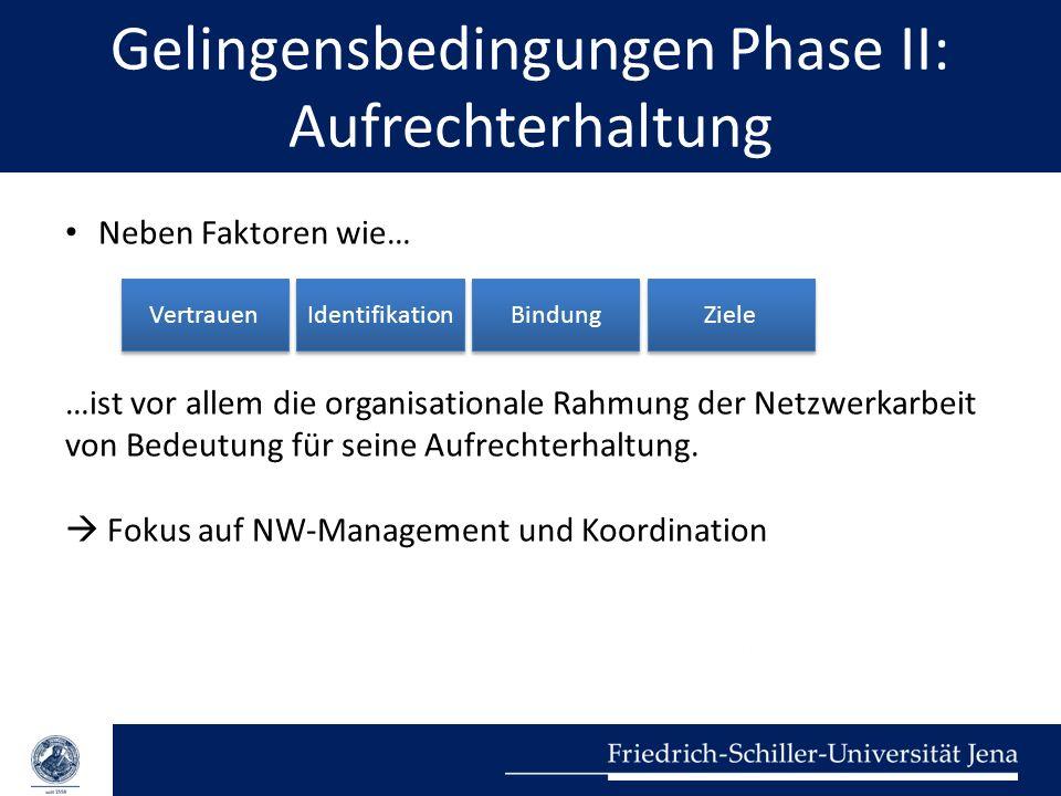 Gelingensbedingungen Phase II: Aufrechterhaltung Neben Faktoren wie… …ist vor allem die organisationale Rahmung der Netzwerkarbeit von Bedeutung für s