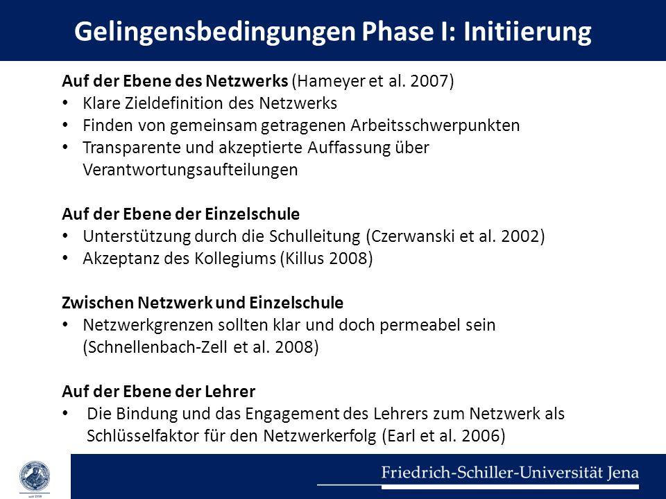 Gelingensbedingungen Phase I: Initiierung Auf der Ebene des Netzwerks (Hameyer et al. 2007) Klare Zieldefinition des Netzwerks Finden von gemeinsam ge