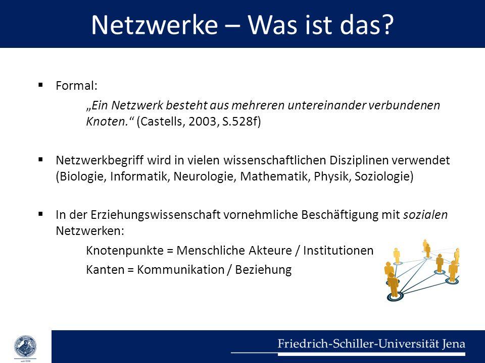 """Netzwerke – Was ist das?  Formal: """"Ein Netzwerk besteht aus mehreren untereinander verbundenen Knoten."""" (Castells, 2003, S.528f)  Netzwerkbegriff wi"""
