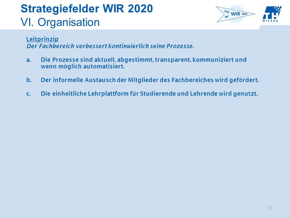 10 Start 2. Leitprinzip Der Fachbereich verbessert kontinuierlich seine Prozesse.