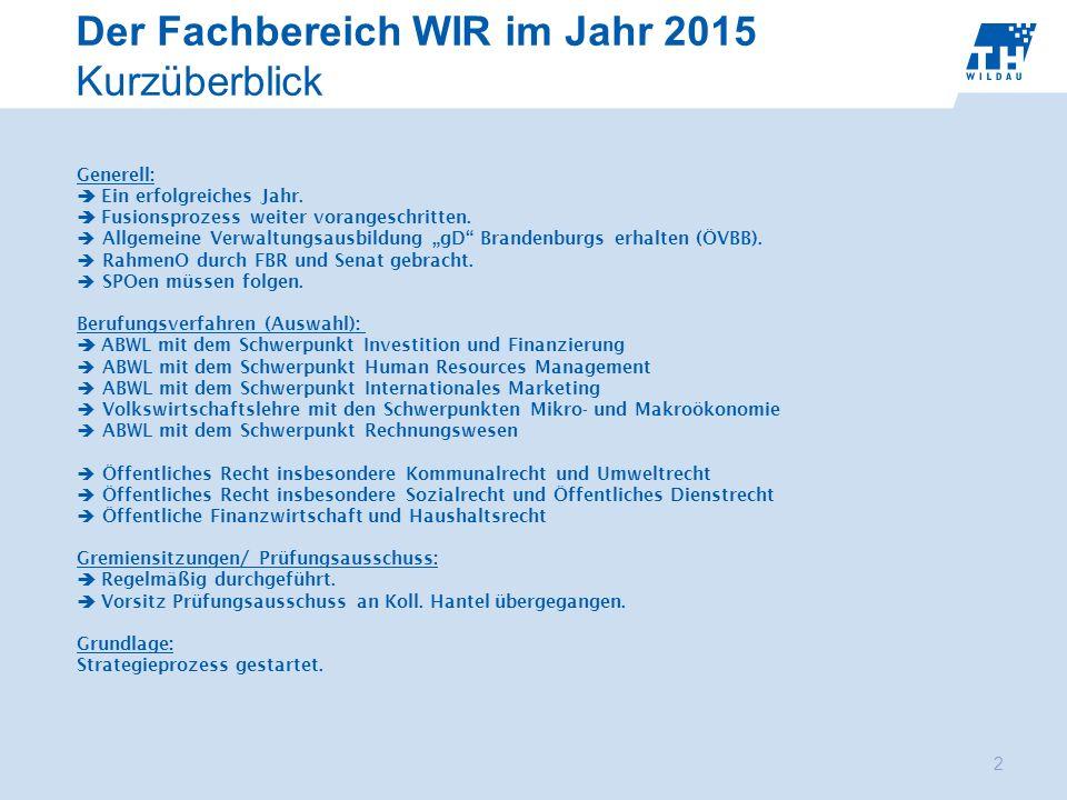 2 Der Fachbereich WIR im Jahr 2015 Kurzüberblick Generell:  Ein erfolgreiches Jahr.