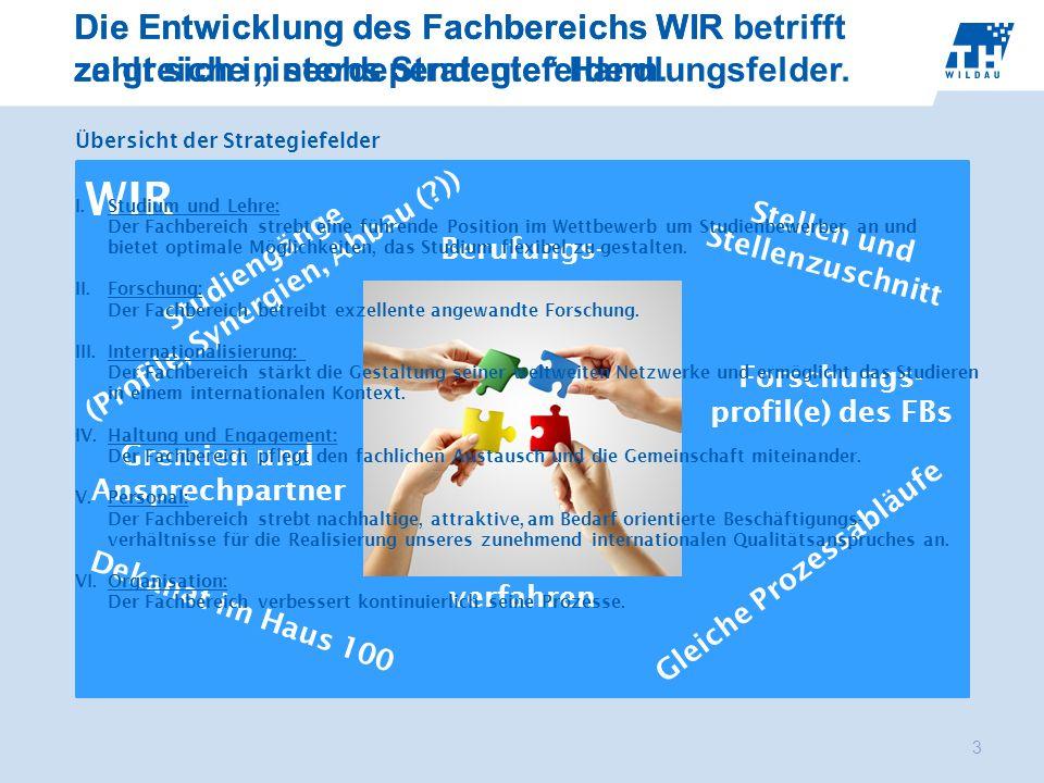 Strategiefelder WIR 2020 I.Studium und Lehre 4 Start 2.