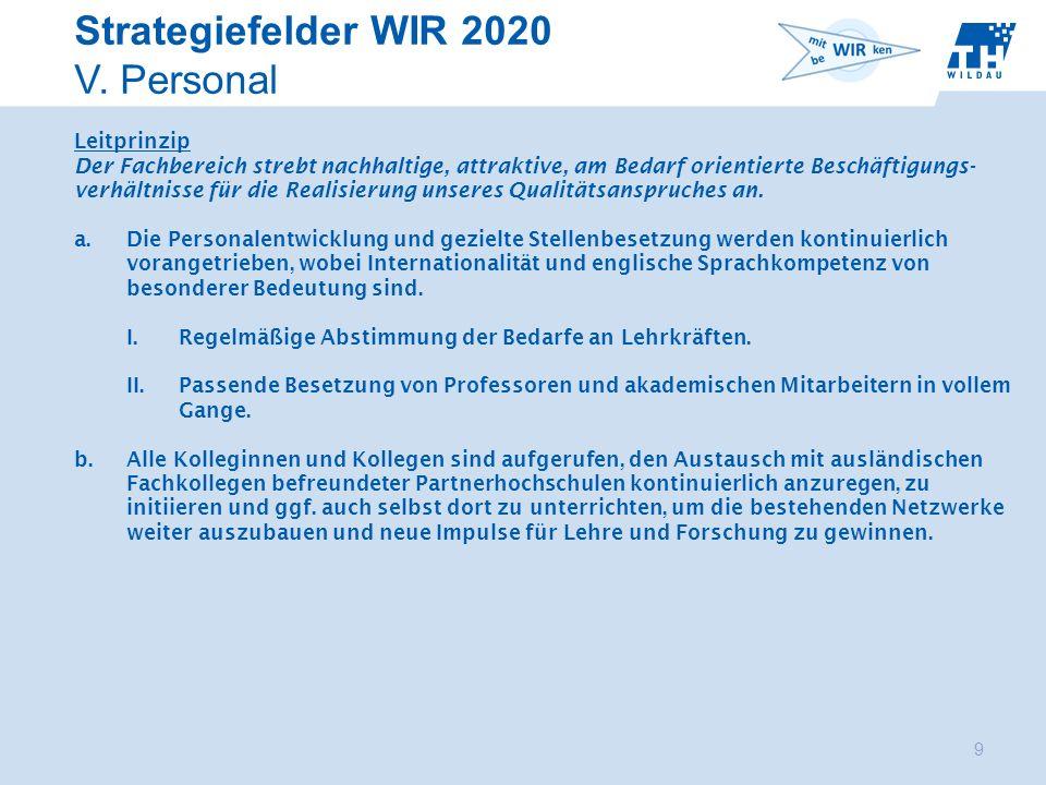 10 Start 2.Leitprinzip Der Fachbereich verbessert kontinuierlich seine Prozesse.