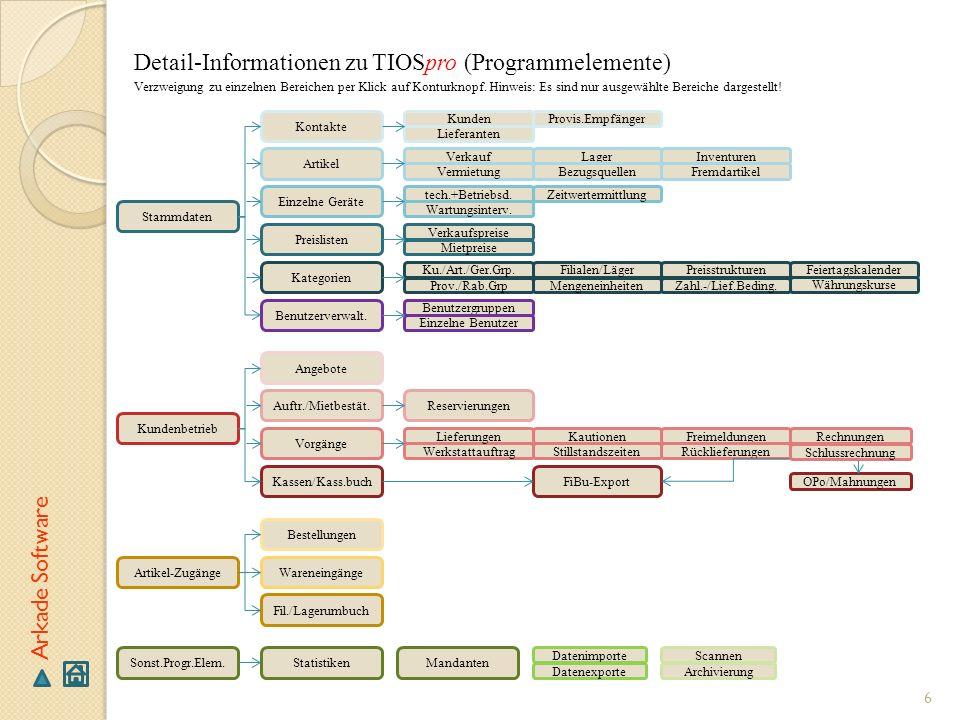 6 Detail-Informationen zu TIOSpro (Programmelemente) Stammdaten Kontakte Artikel Einzelne Geräte Kategorien Preislisten Benutzerverwalt. Kunden Liefer