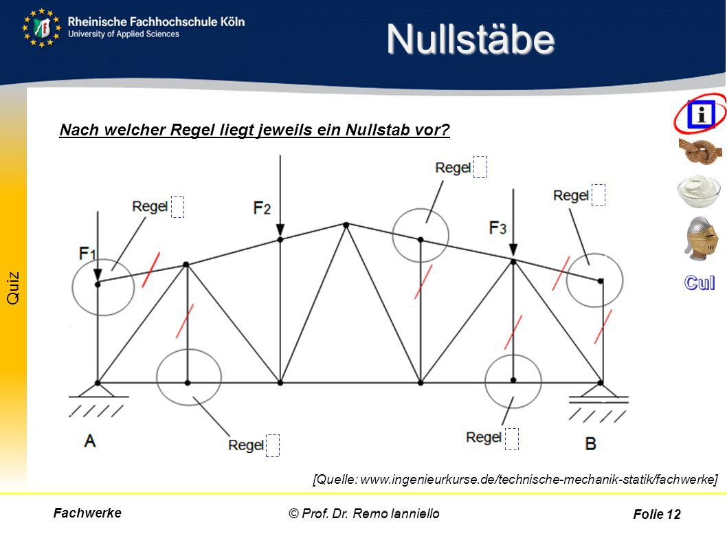 Quiz Nullstäbe Fachwerke© Prof. Dr. Remo Ianniello Folie 12 [Quelle: www.ingenieurkurse.de/technische-mechanik-statik/fachwerke] Nach welcher Regel li