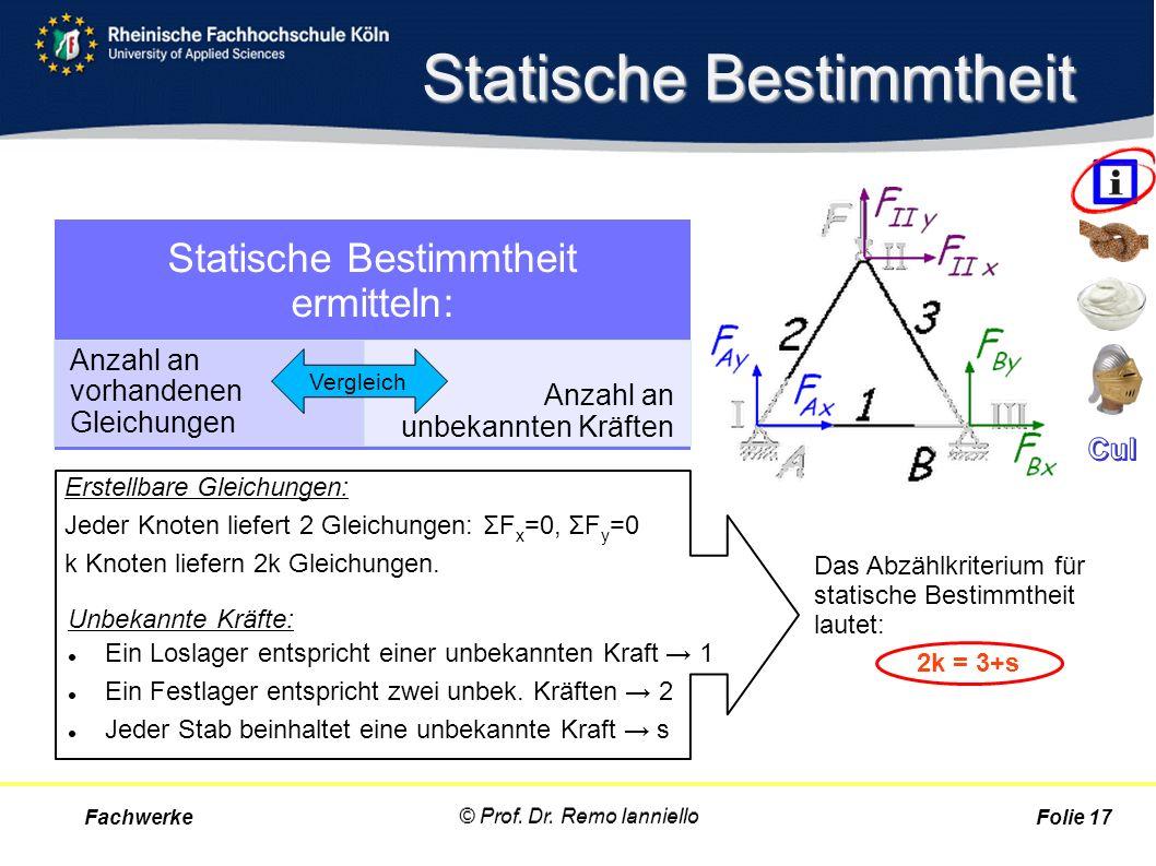 Statische Bestimmtheit Fachwerke © Prof. Dr. Remo Ianniello Folie 17 Erstellbare Gleichungen: Jeder Knoten liefert 2 Gleichungen: ΣF x =0, ΣF y =0 k K
