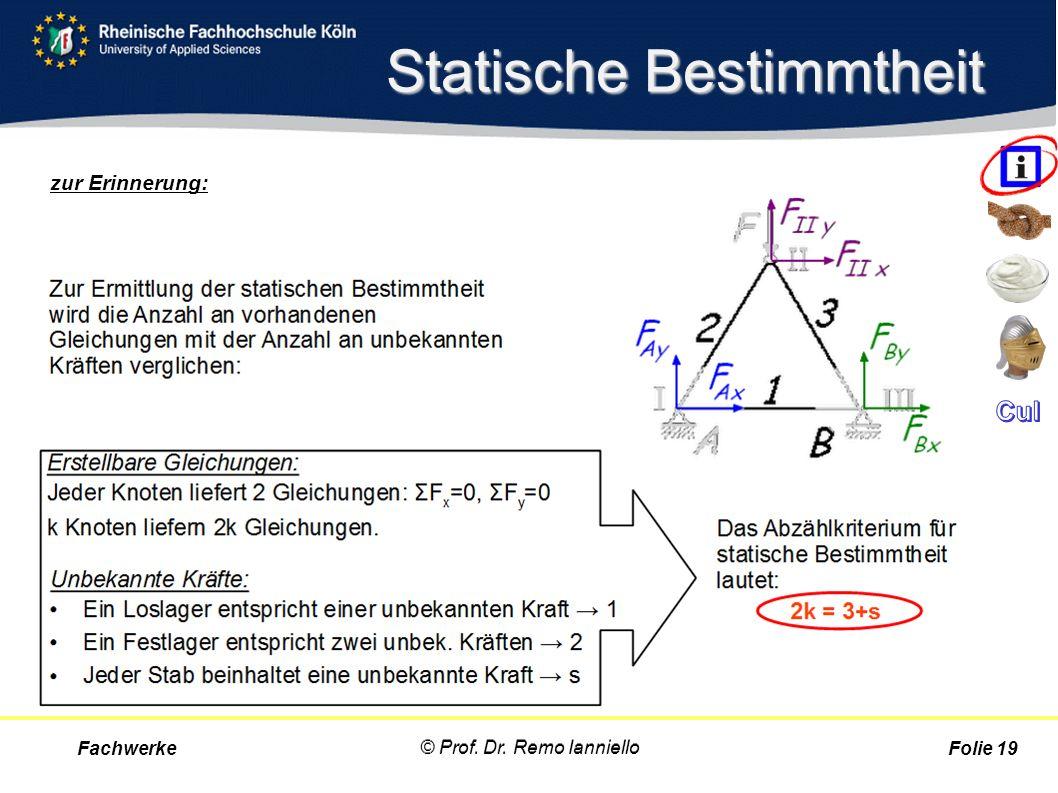 Statische Bestimmtheit Fachwerke © Prof. Dr. Remo Ianniello Folie 19 zur Erinnerung: © Prof. Dr. Remo Ianniello