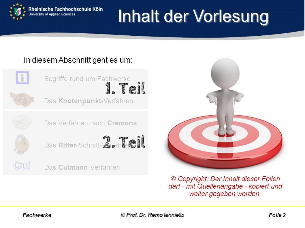 Quiz Begriffe Fachwerke© Prof.Dr. Remo Ianniello 13 Was meinen Sie.