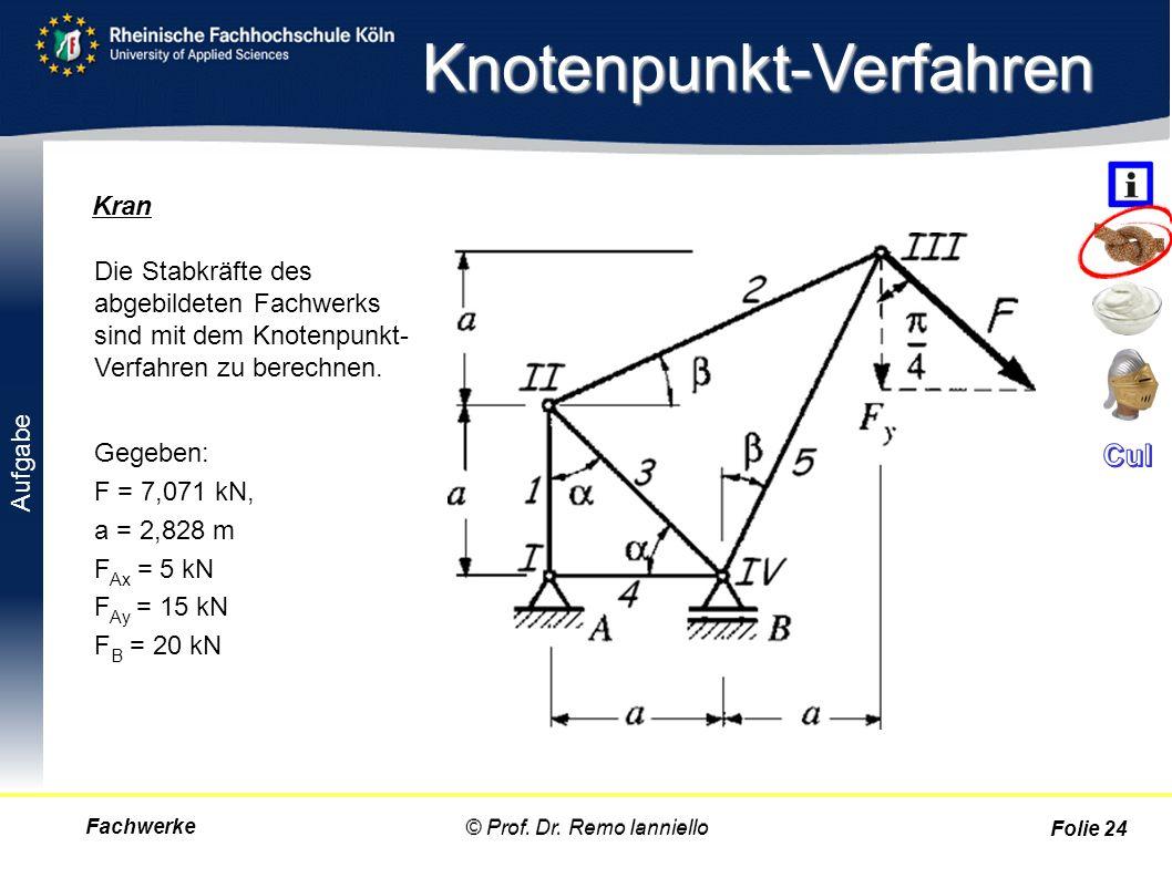 Aufgabe Knotenpunkt-Verfahren Fachwerke© Prof. Dr. Remo Ianniello Folie 24 Die Stabkräfte des abgebildeten Fachwerks sind mit dem Knotenpunkt- Verfahr