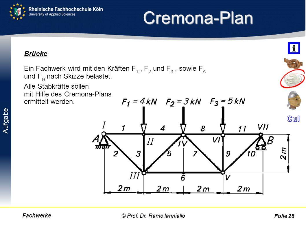 Aufgabe Cremona-Plan Fachwerke© Prof. Dr. Remo Ianniello Folie 28 Ein Fachwerk wird mit den Kräften F 1, F 2 und F 3, sowie F A und F B nach Skizze be