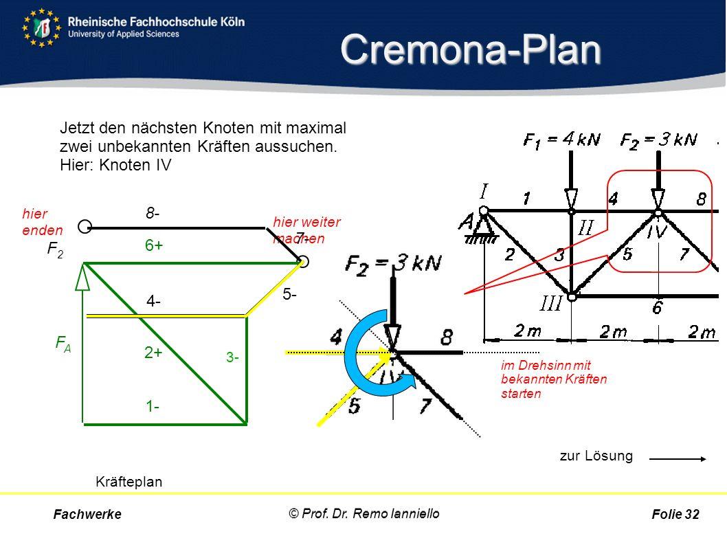 Cremona-Plan Jetzt den nächsten Knoten mit maximal zwei unbekannten Kräften aussuchen. Hier: Knoten IV Fachwerke © Prof. Dr. Remo Ianniello Folie 32 2
