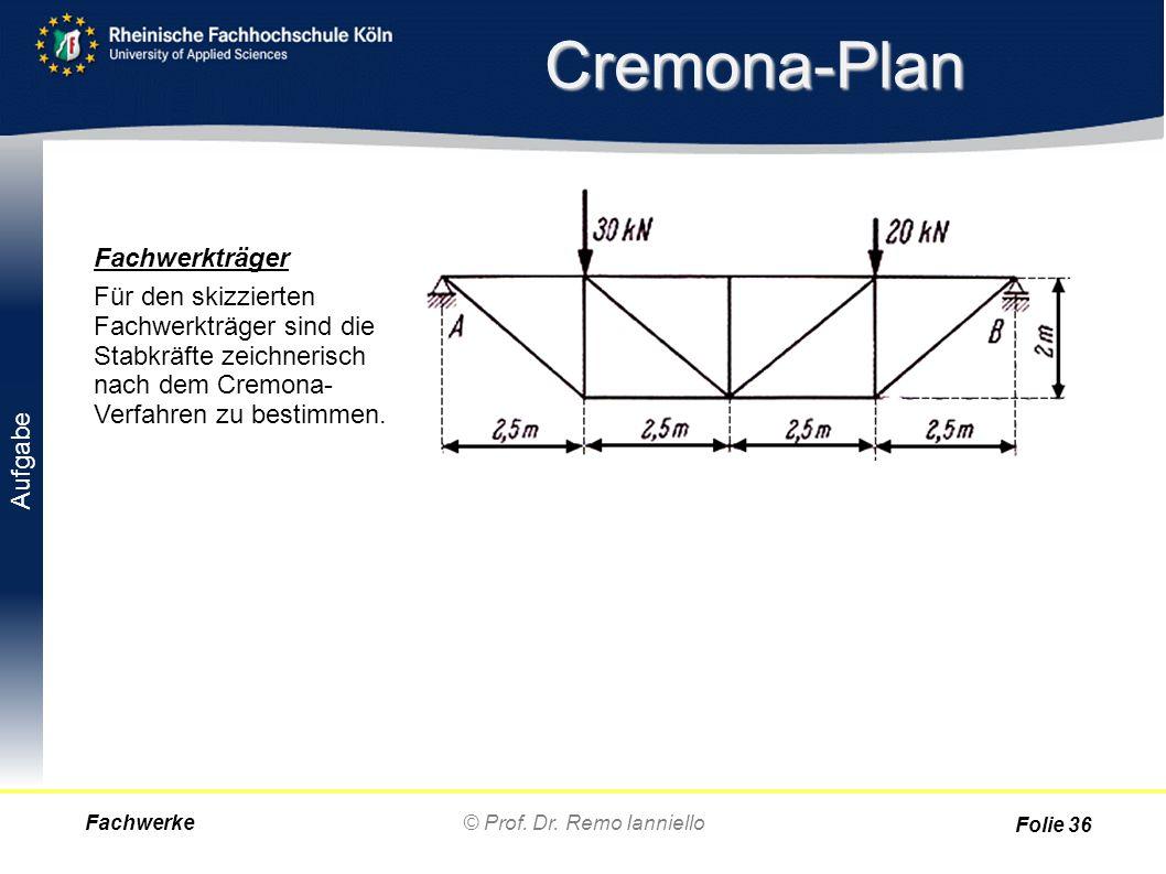 Aufgabe Cremona-Plan Fachwerke© Prof. Dr. Remo Ianniello Folie 36 Fachwerkträger Für den skizzierten Fachwerkträger sind die Stabkräfte zeichnerisch n