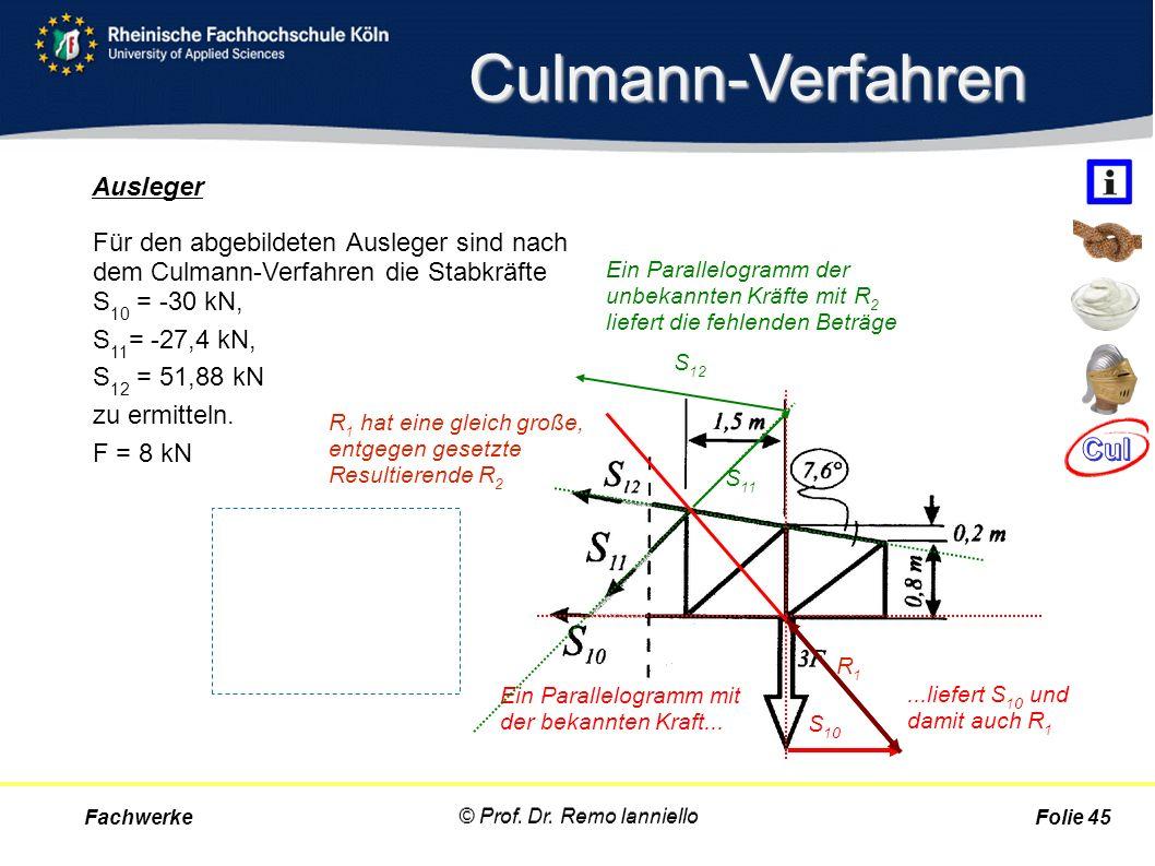 Culmann-Verfahren Für den abgebildeten Ausleger sind nach dem Culmann-Verfahren die Stabkräfte S 10 = -30 kN, S 11 = -27,4 kN, S 12 = 51,88 kN zu ermi