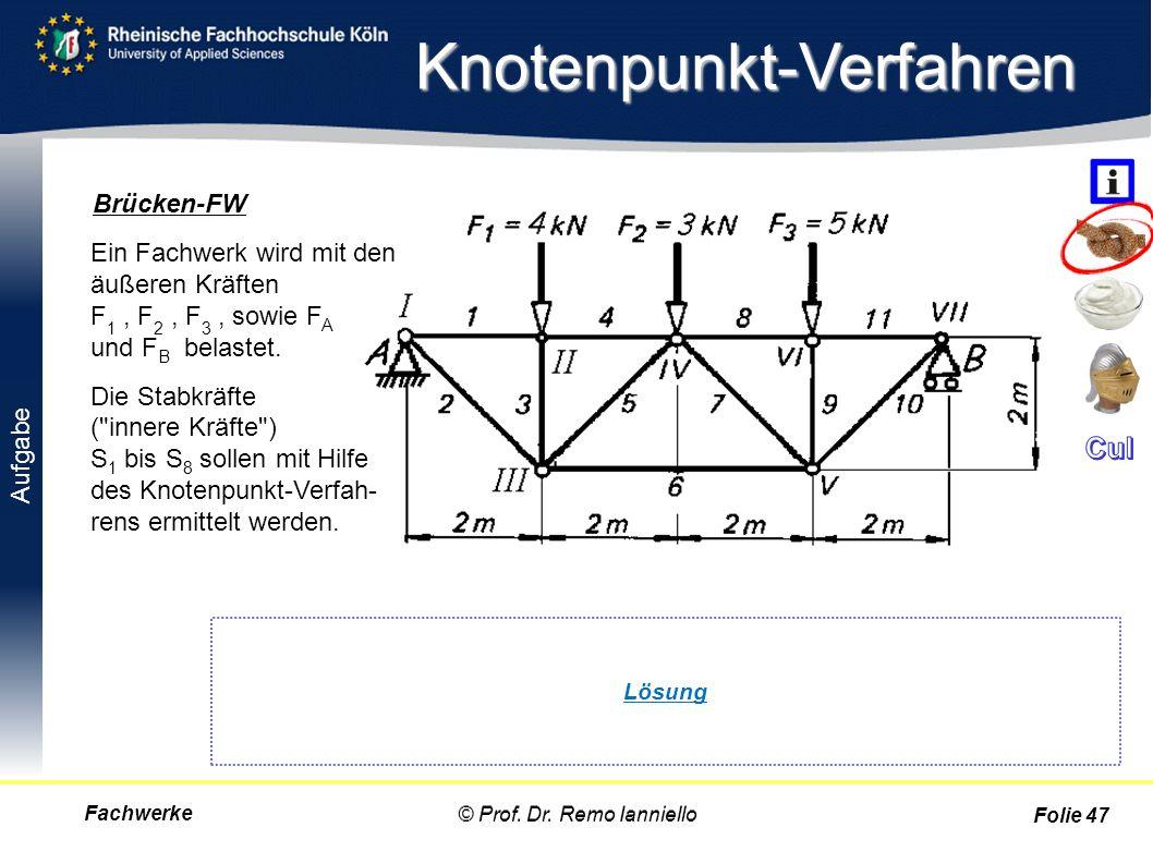 Aufgabe Knotenpunkt-Verfahren Fachwerke© Prof. Dr. Remo Ianniello Folie 47 Brücken-FW Lösung: S 1 = -5,75 kN S 2 = 8,13 kN S 3 = -4 kN S 7 = -1,77 kN