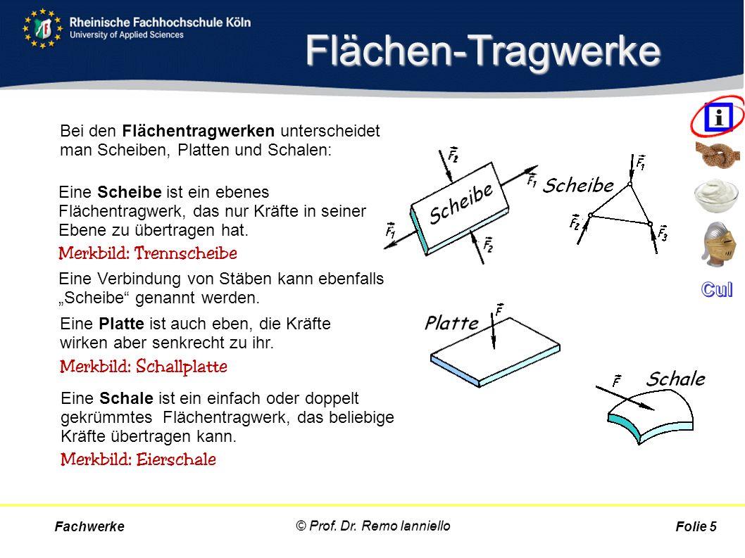 Flächen-Tragwerke Bei den Flächentragwerken unterscheidet man Scheiben, Platten und Schalen: Fachwerke © Prof. Dr. Remo Ianniello Folie 5 Eine Platte