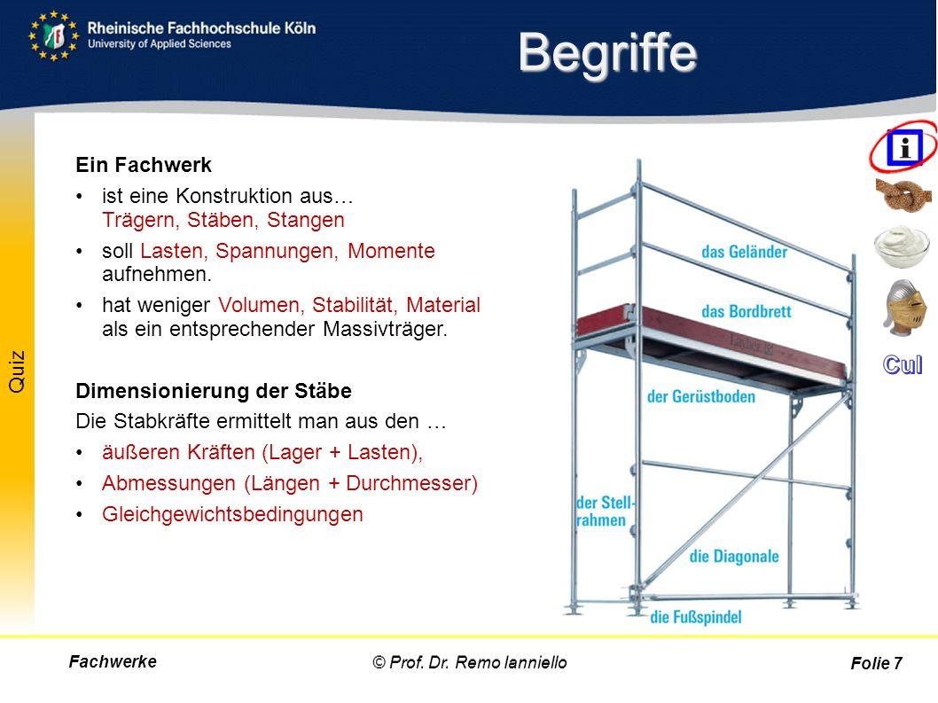 Quiz Begriffe Fachwerke© Prof. Dr. Remo Ianniello Folie 7 Ein Fachwerk ist eine Konstruktion aus… Trägern, Stäben, Stangen soll Lasten, Spannungen, Mo