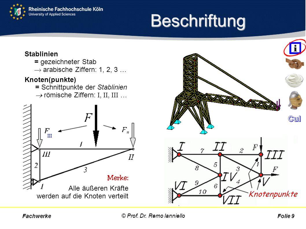 Beschriftung Fachwerke © Prof. Dr. Remo Ianniello Folie 9 Stablinien = gezeichneter Stab  arabische Ziffern: 1, 2, 3 … Knoten(punkte) = Schnittpunkte