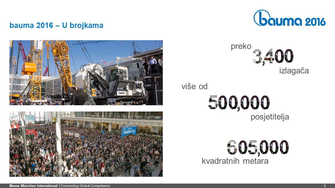 Messe München International   Connecting Global Competence 7,04 cm 23,97 16,00 32,94 cm Folie in Ursprungsform bringen über Menu: Start // Folien // Zurücksetzen Wechsel der Textebene im Menü über: Start // Absatz // Listenebene erhöhen/verringern Wechsel des Folienlayouts im Menü über: Start // Folien // Layout Seitenzahl einfügen im Menu über : Einfügen //Text // Kopf- und Fußzeile/ 15,98 0,95 cm 16,00 32,94 cm 8,35 17,90 cm 5,50 4,06 cm 6,42 3,06 cm Hilfslinien anzeigen im Menu über : Ansicht // Anzeigen // Haken bei Führungslinien/ Vidimo se.