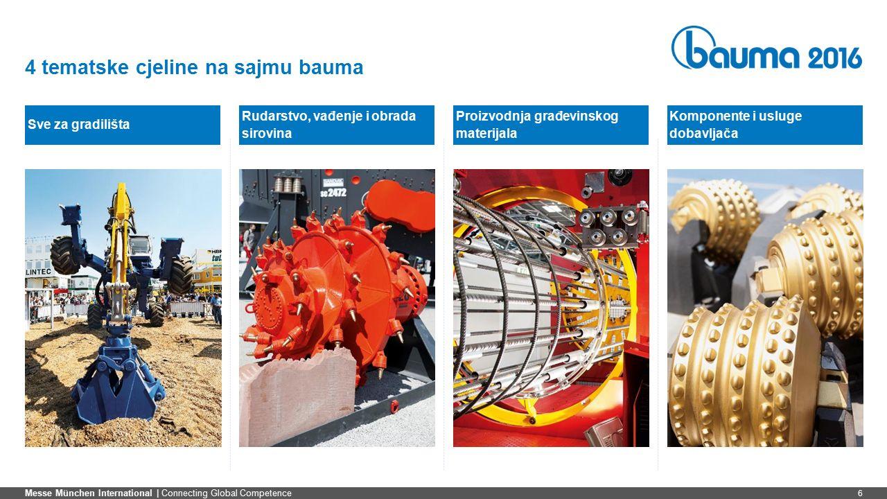 Messe München International   Connecting Global Competence 7,04 cm 23,97 16,00 32,94 cm Folie in Ursprungsform bringen über Menu: Start // Folien // Zurücksetzen Wechsel der Textebene im Menü über: Start // Absatz // Listenebene erhöhen/verringern Wechsel des Folienlayouts im Menü über: Start // Folien // Layout Seitenzahl einfügen im Menu über : Einfügen //Text // Kopf- und Fußzeile/ 15,98 0,95 cm 16,00 32,94 cm 8,35 17,90 cm 5,50 4,06 cm 6,42 3,06 cm Hilfslinien anzeigen im Menu über : Ansicht // Anzeigen // Haken bei Führungslinien/ Rudarstvo na sajmu bauma Imperativ za rudarsku industriju Na sajmu bauma 2013, 125,850 posjetitelja reklo je da su bili zainteresirani za rudarski sektor 700 izlagača sa proizvodima iz rudarskog sektora se očekuje da će sudjelovati i na sajmu bauma 2016 7