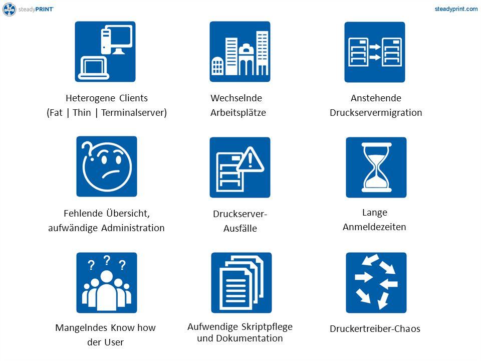 Komponenten Inventar Computer mit lokalen Druckern Computer-Inventarisierung (kurz/lang) Geleaste Drucker Lokale Drucker Lokale Druckertypen-Übersicht Lokale Drucktertypen-Übersicht inkl.